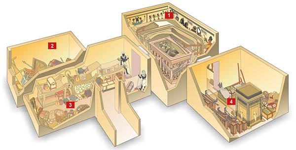 La Tomba Di Tutankhamon
